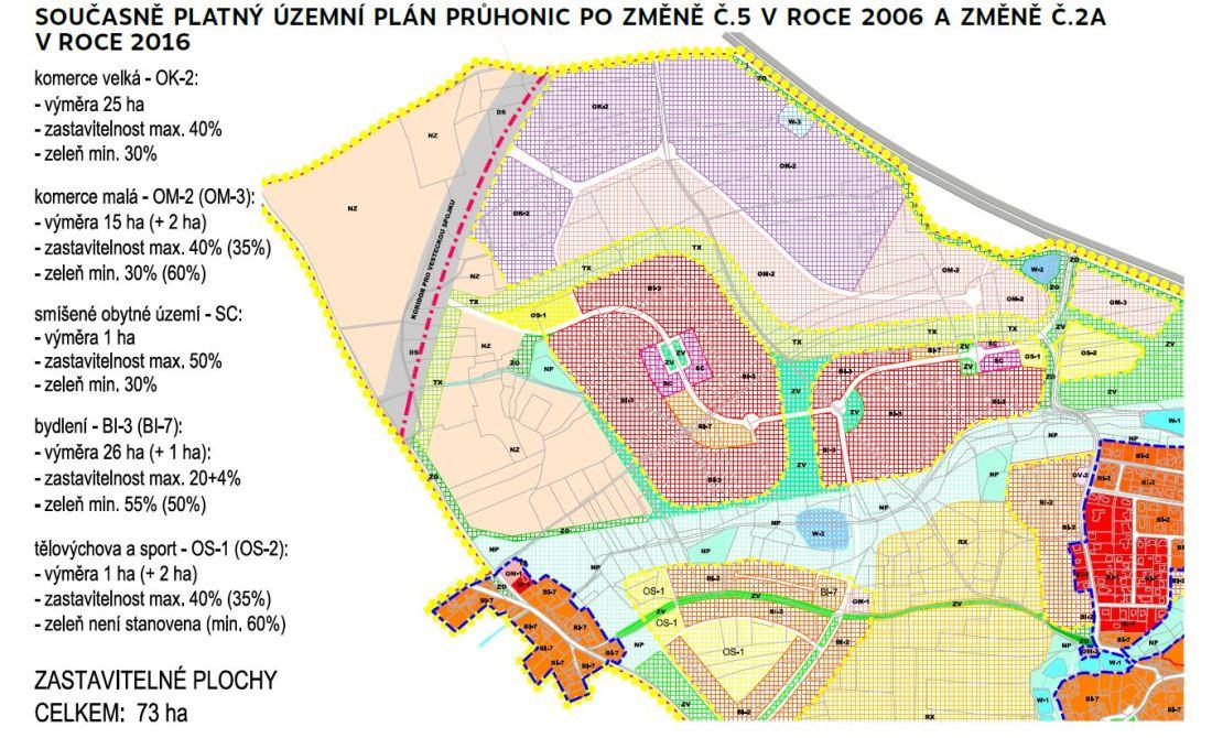 Územní plán Průhonice